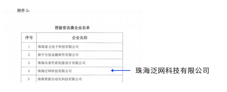 """泛网科技冲刺进入""""第六届中国创新创业大赛""""市和省决赛"""